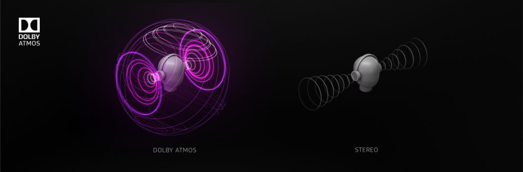 Comparativa Dolby Atmos y Stereo